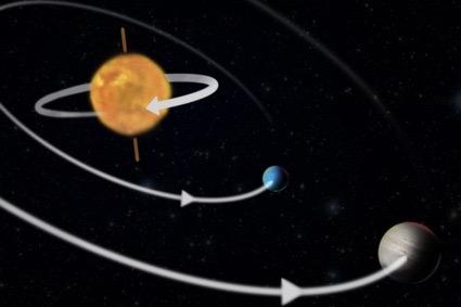 """o exoplaneter kredser """"baglæns"""" i stjernesystemet K2-290. Illustration: Christoffer Grønne."""