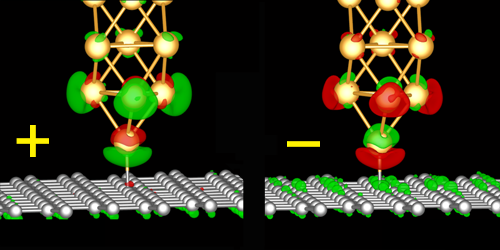 Illustration of the study that controls the negative and positive atoms.